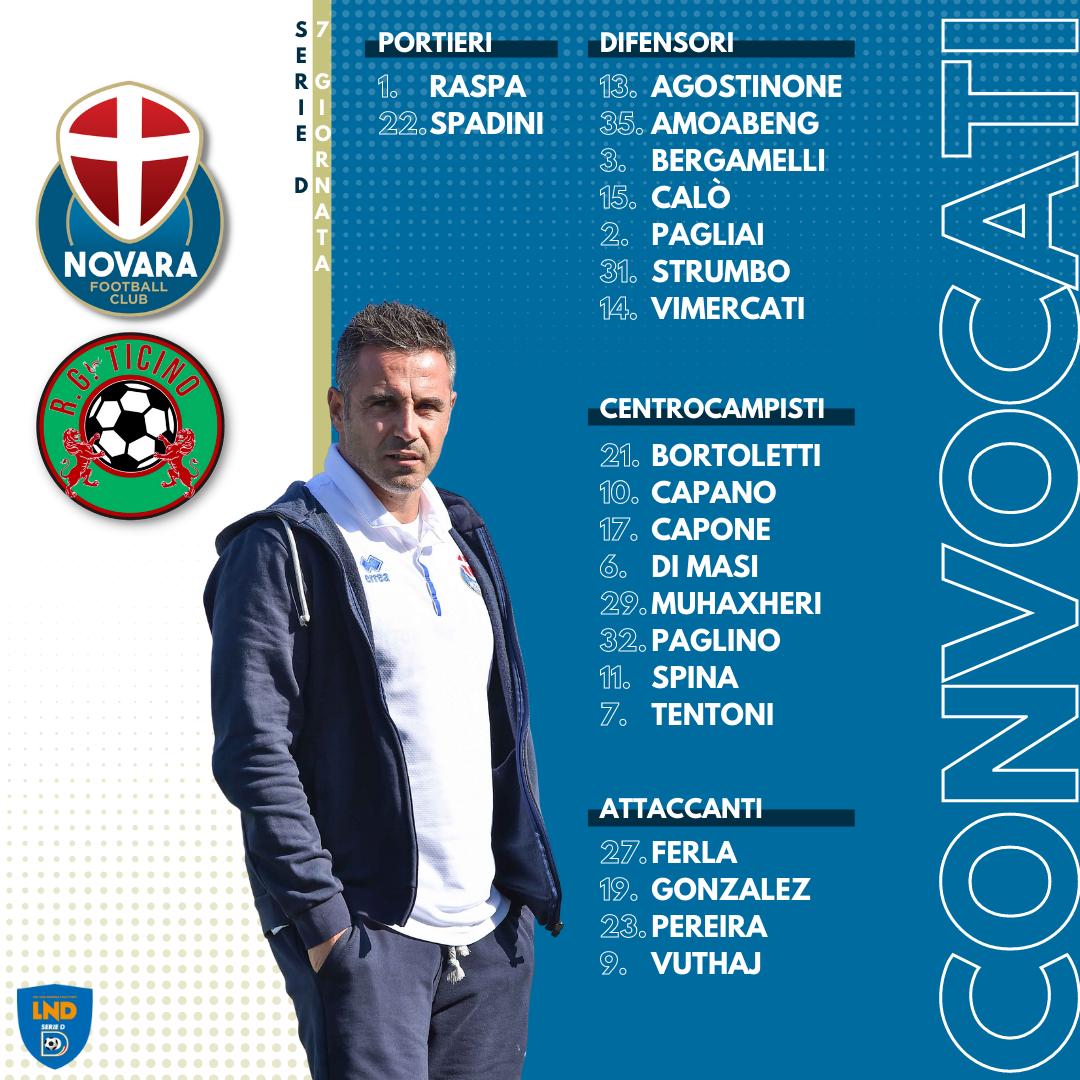 Read more about the article Novara-RG Ticino: i convocati azzurri